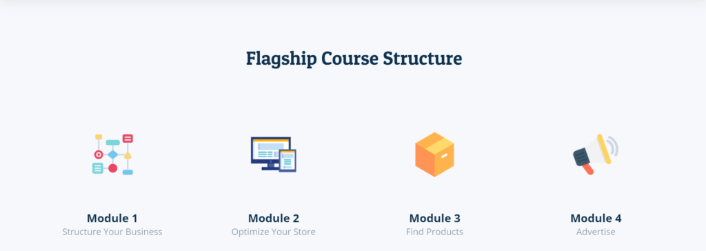 eCom Hacks Course Structure