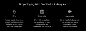 Dropified how it works