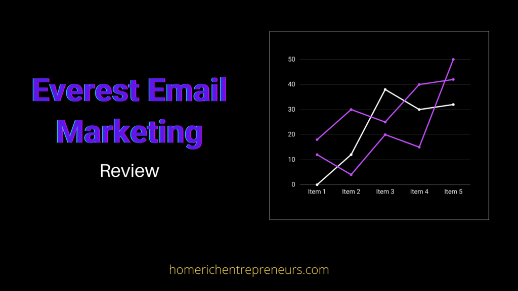 Everest Email Marketing Review